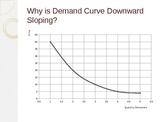 Economics Bundle : Demand, Supply & Elasticity