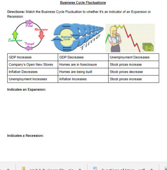 Economics Business Cycle Economic Indicators Match Up Activity incl word & pdf