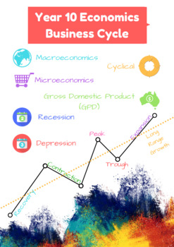 Economics: Business Cycle Word Wall