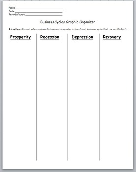 Economics- Business Cycles Graphic Organizer