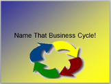 Economics- Business Cycles- Name That Business Cycle! Game