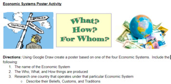 Economics/Business: Economic Systems Poster Project Based Learning