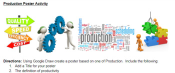 Economics/Business: Factors of Production Poster Activity Project Based Learning