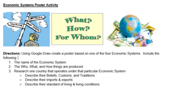 Economics/Business Full Unit Economic Systems & Imports, Exports, & Trade PBL
