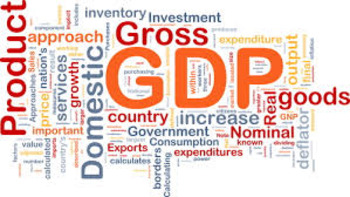 Economics/Business: GDP/Economic Indicators Poster Activity Project  Learning