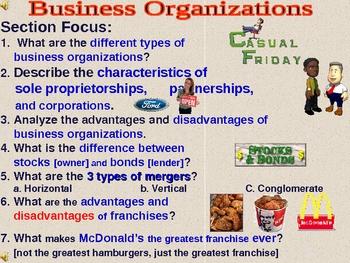 Economics - Business Organizations
