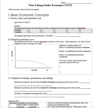 Economics CLUE: Review Game for the AP Macroeconomics Exam