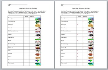 Economics- Classifying Goods and Services Activity