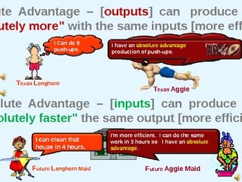 Economics - Comparative and Ablolute Advantage