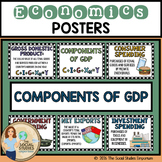 Economics Components of GDP Posters