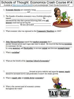 Crash Course Economics #14 (Economic Schools of Thought) worksheet