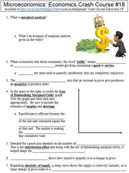 Crash Course Economics #18 (Microeconomics) worksheet