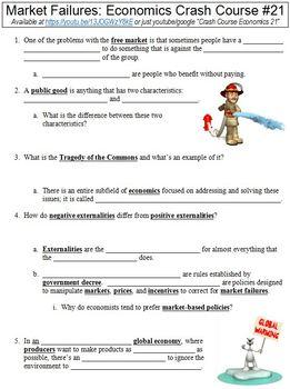 Economics Crash Course #21 (Market Failures) worksheet