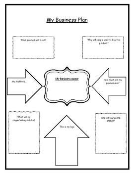 Economics: Creating a Business Plan