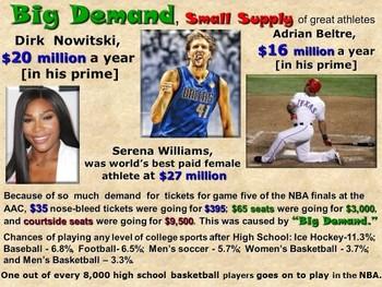 Economics - Demand
