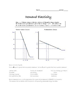 Economics Demand Elasticity