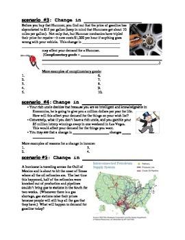 Economics Demand Introduction: Law of Demand, Demand Schedules, Curves, & Shifts