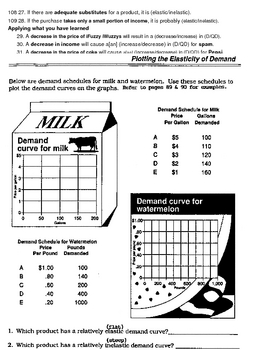 Economics - Demand Worksheet Homework
