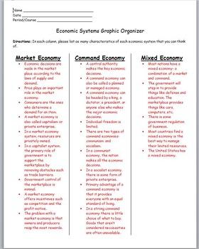 Economics- Economic Systems Graphic Organizer