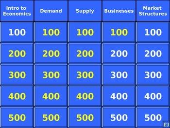Economics Exam Review Jeopardy
