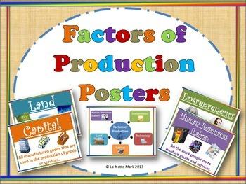 Economic Factors of Production