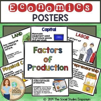 Economics Factors of Production Posters