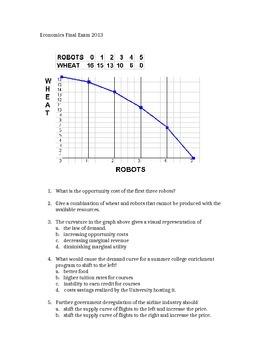 Economics Final Exam 2013