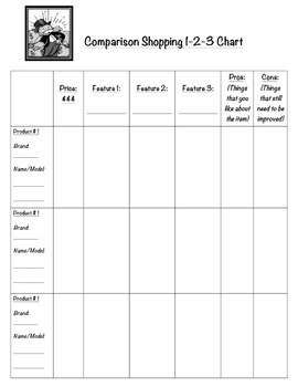 Economics Financial Literacy Lesson Comparison Shopping Worksheets Bundle