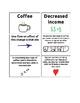 Economics Flow on Effect match game