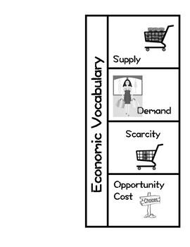 Economics Foldable