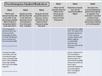 Economics: Free Enterprise System Student Activity