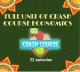 Economics Full Unit Crash Course Economics Videos Guided N