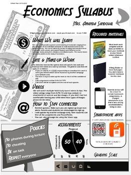 Economics & Government Inforgraphic Syllabus-Editable