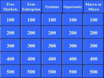 Economics HS Jeopardy