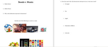 Economics Complete Course Teaching Materials