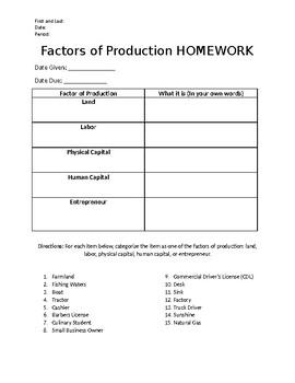 Economics Homework : Factors of Production
