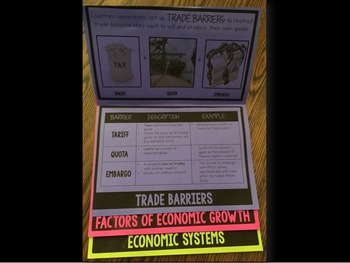 Economics Interactive Flipbook