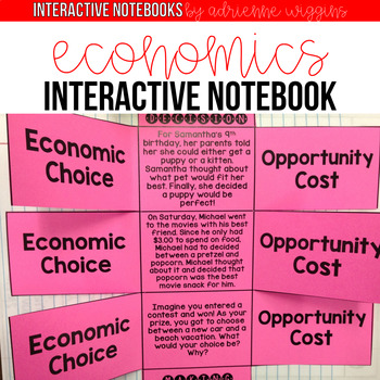 Economics Interactive Notebook