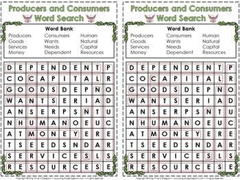 Economics: Interactive Notebook BUNDLE - Goods Services Producers Consumers etc.