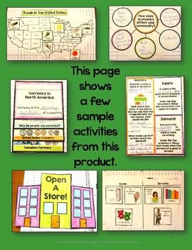 Economics Interactive Notebook Unit 3 3rd Grade