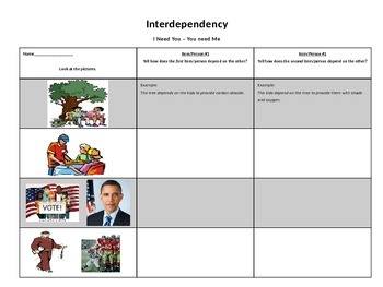 Economic Interdependency & Specialization Collaborative Learning Activity