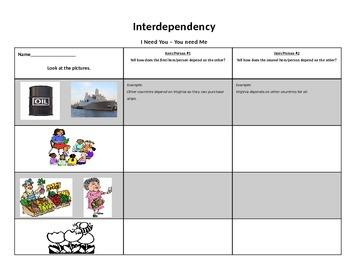 Economic Interdependency & Specialization Collaborative Le