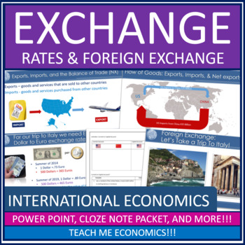 International school of forex