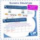 Economics - International Trade Comparative Power Point High School Bundle