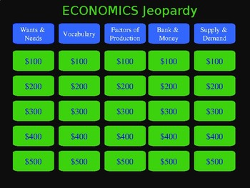 Economics JEOPARDY Interactive Review Game (intermediate grades)