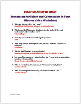 Economics: Karl Marx and Communism in Six Minutes Video Worksheet