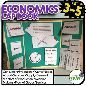 Economics Lap Book with foldables that can also go in an interactive journal