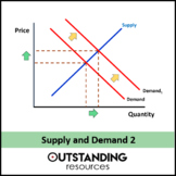 Economics: Lesson 07 - Supply and Demand Curves (+ lots of