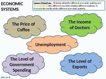 Economics: Lesson 09 - Different Economic / Political Systems (market, command)