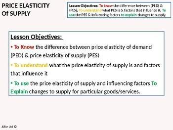 Economics: Lesson 14 - Price Elasticity of Supply